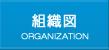 組織図 | ORGANIZATION